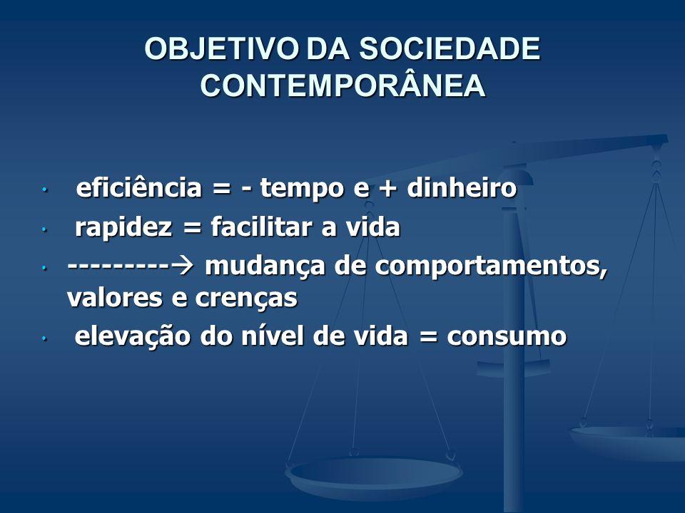 OBJETIVO DA SOCIEDADE CONTEMPORÂNEA