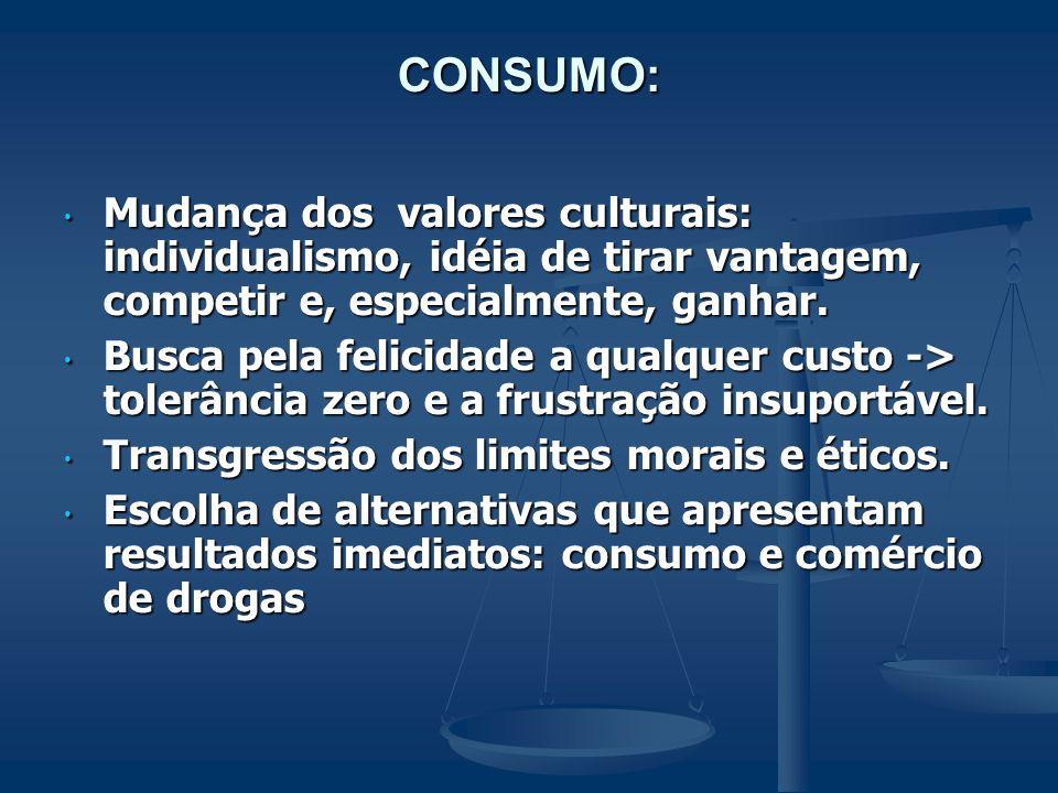 CONSUMO: Mudança dos valores culturais: individualismo, idéia de tirar vantagem, competir e, especialmente, ganhar.