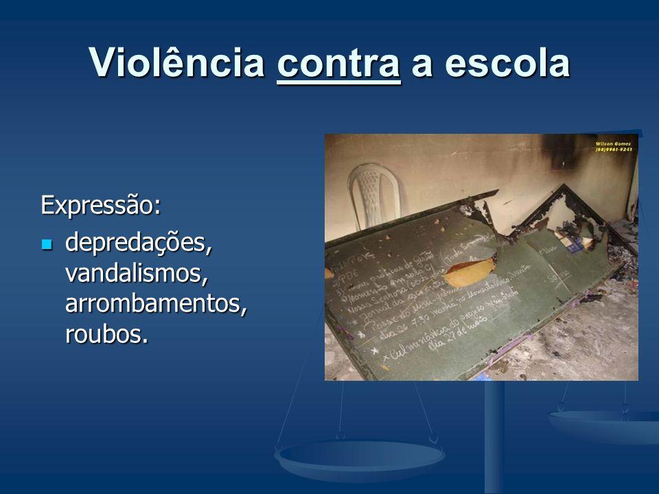 Violência contra a escola
