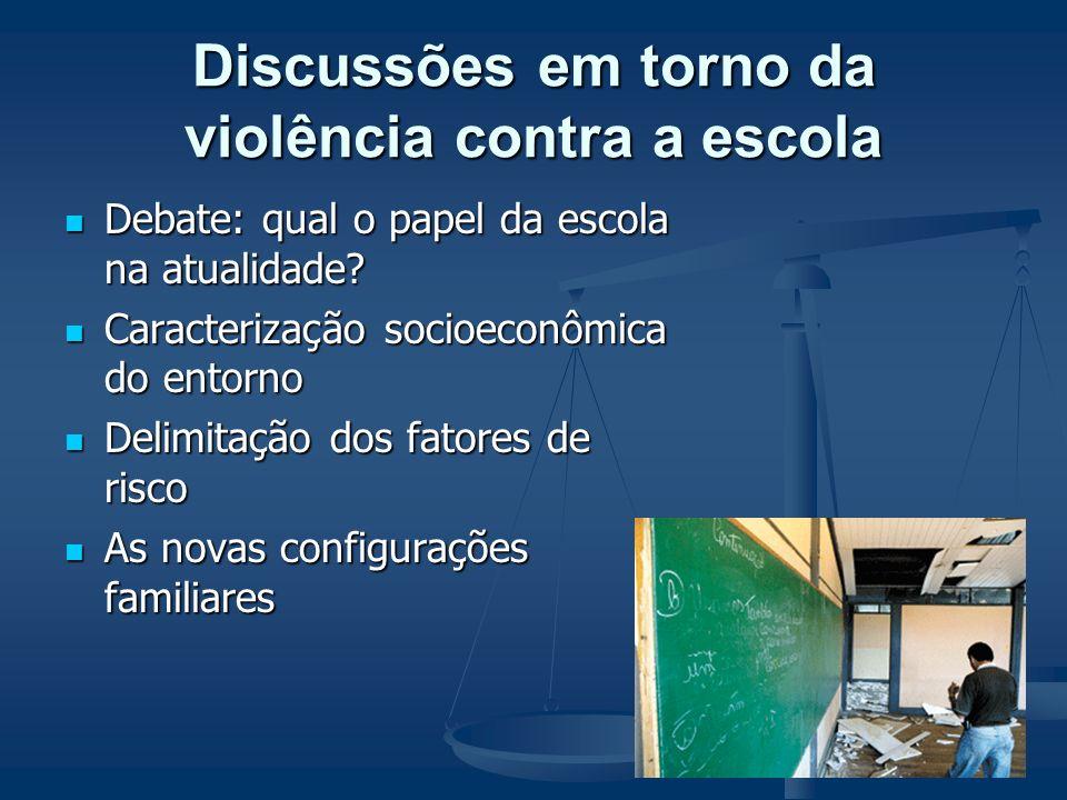 Discussões em torno da violência contra a escola