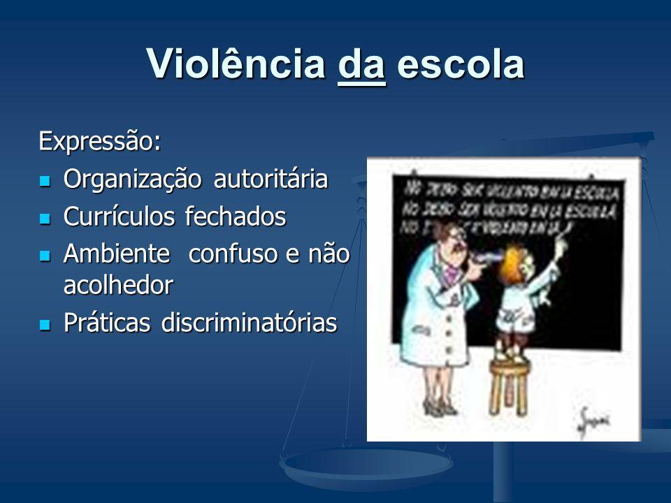 Violência da escola Expressão: Organização autoritária