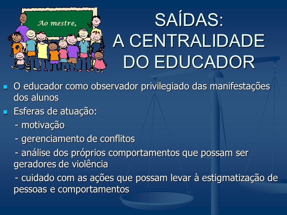 SAÍDAS: A CENTRALIDADE DO EDUCADOR