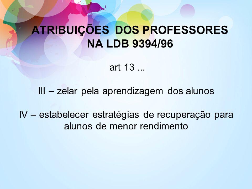 ATRIBUIÇÕES DOS PROFESSORES NA LDB 9394/96