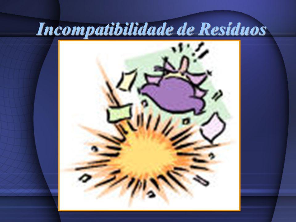 Incompatibilidade de Resíduos