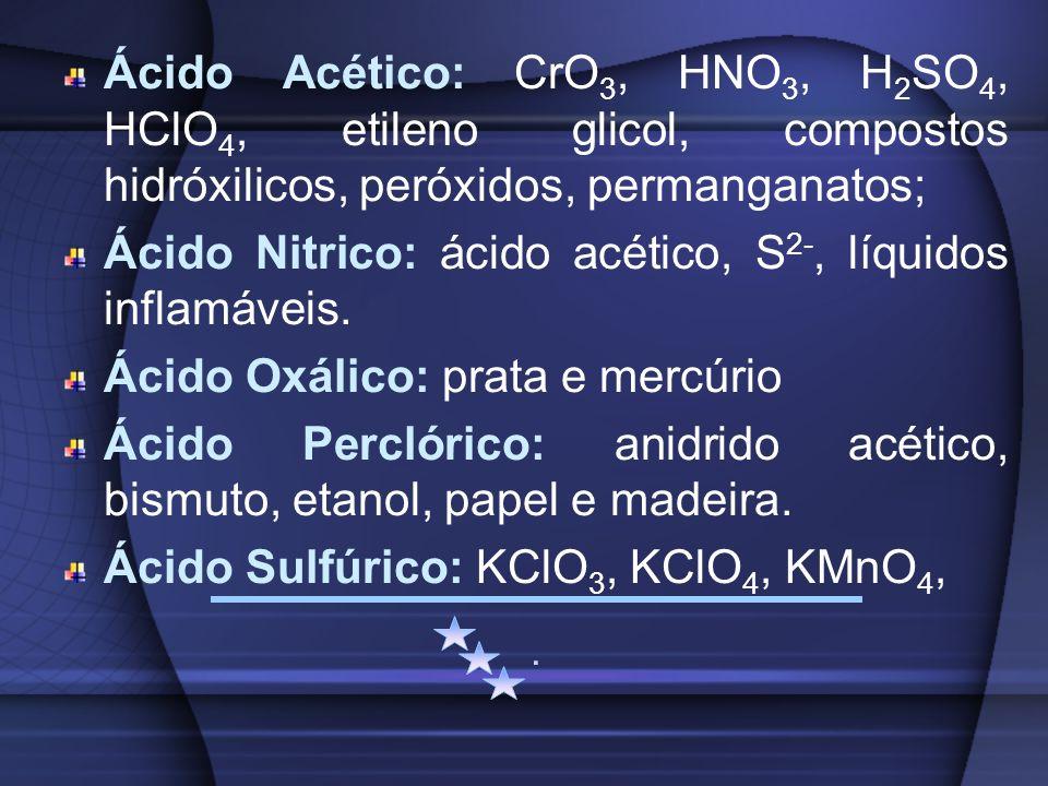 Ácido Nitrico: ácido acético, S2-, líquidos inflamáveis.