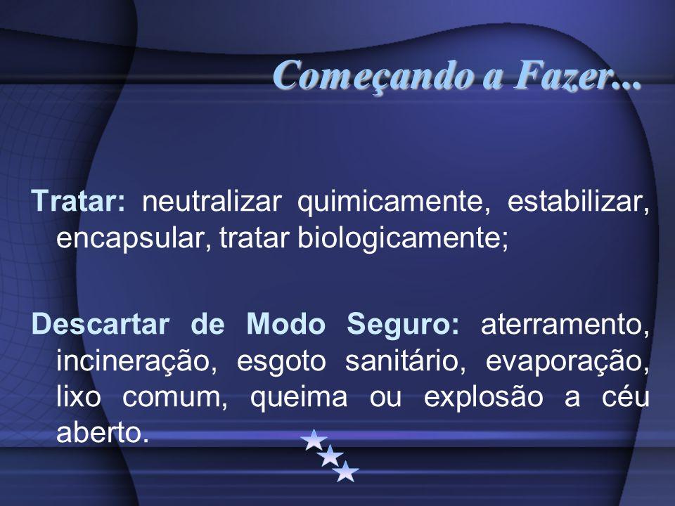 Começando a Fazer... Tratar: neutralizar quimicamente, estabilizar, encapsular, tratar biologicamente;