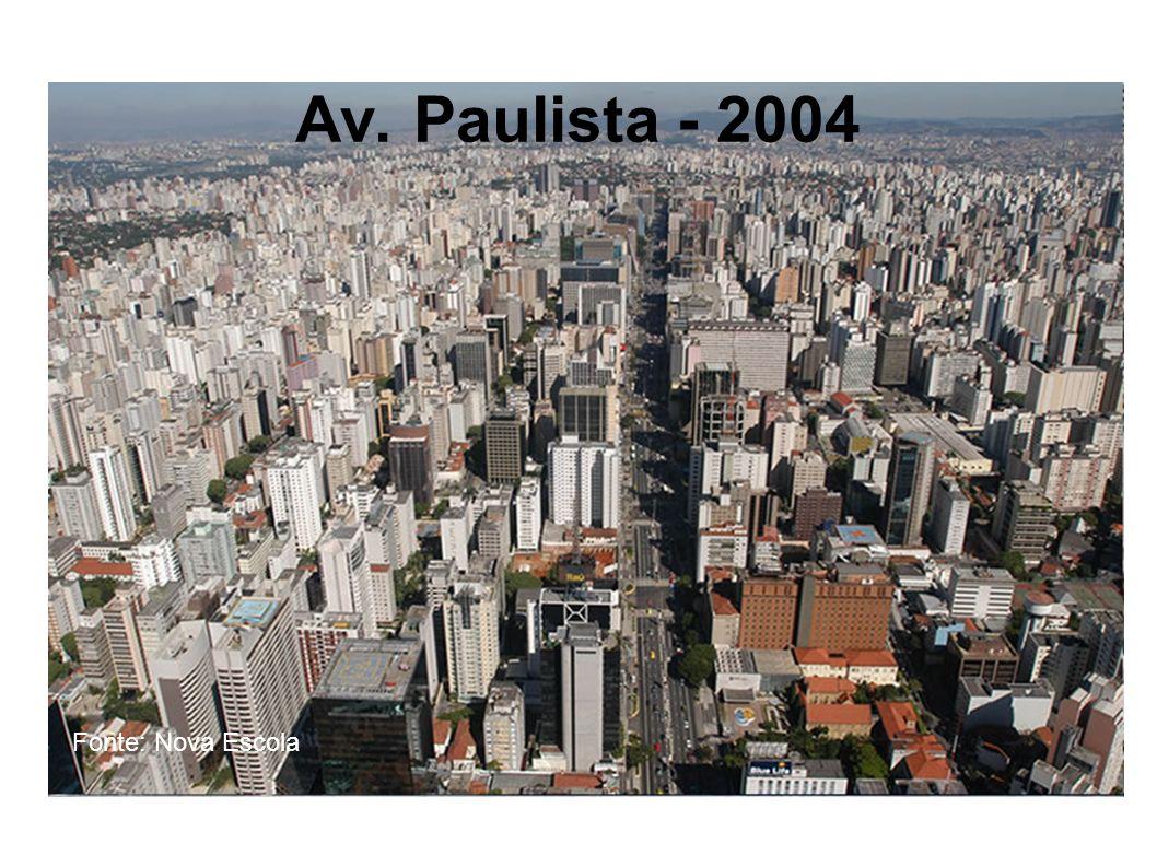 Av. Paulista - 2004 Fonte: Nova Escola