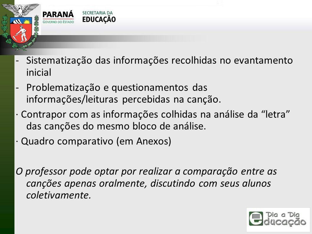 Sistematização das informações recolhidas no evantamento inicial