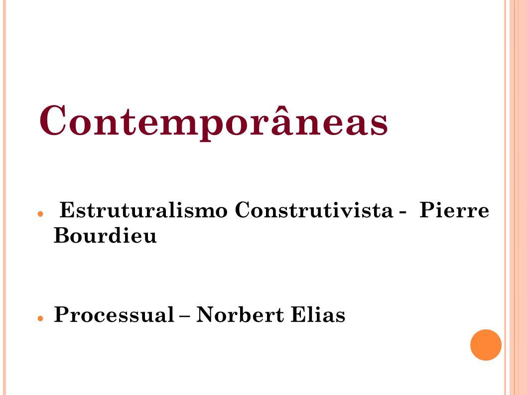 Contemporâneas Estruturalismo Construtivista - Pierre Bourdieu