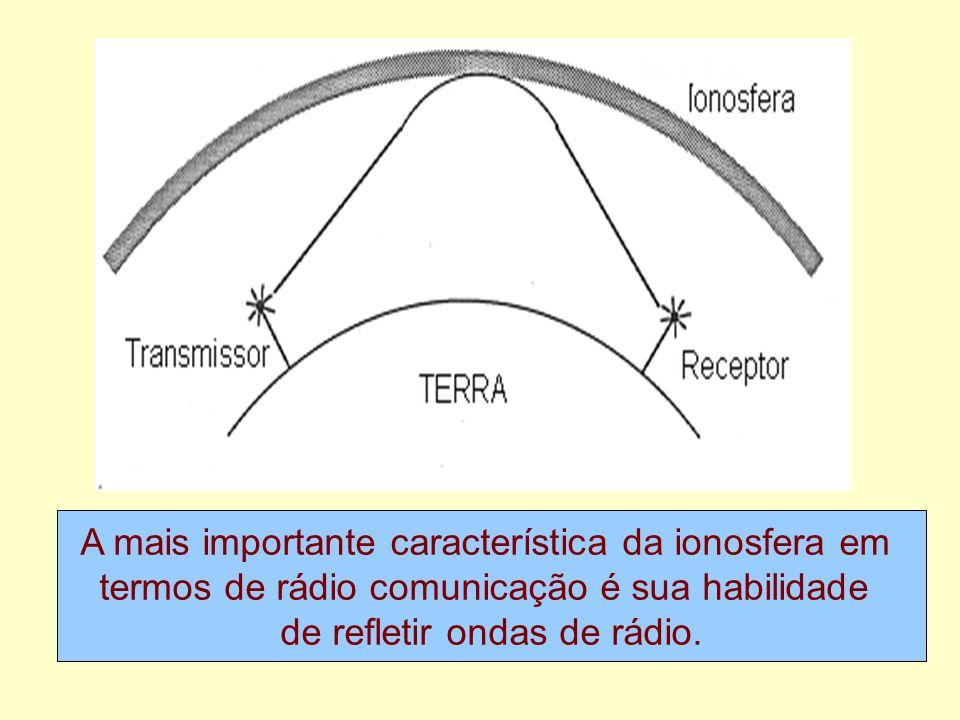 A mais importante característica da ionosfera em