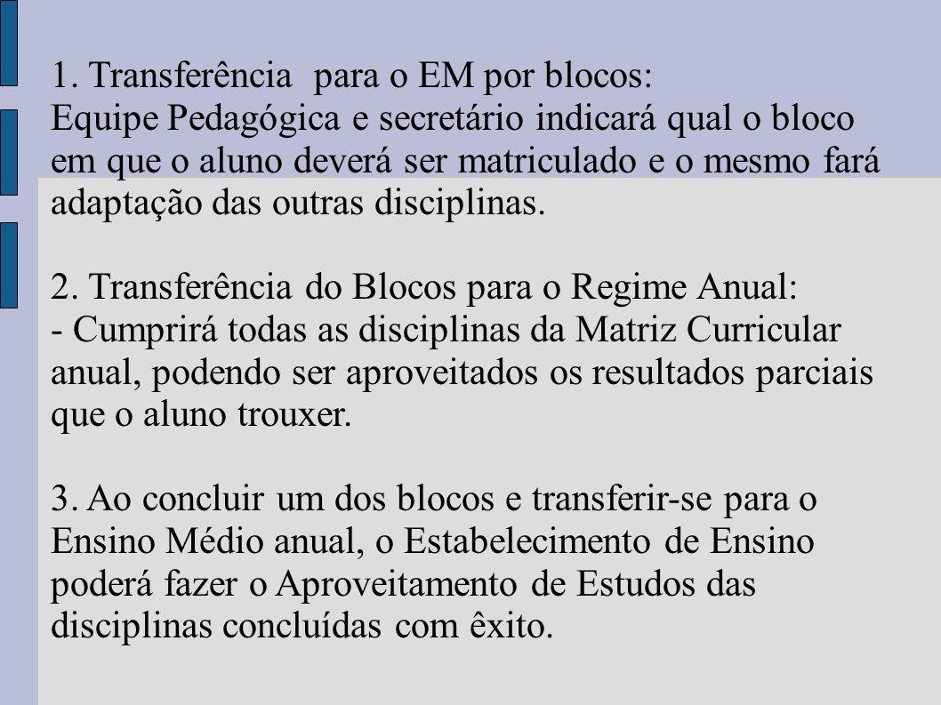 1. Transferência para o EM por blocos: