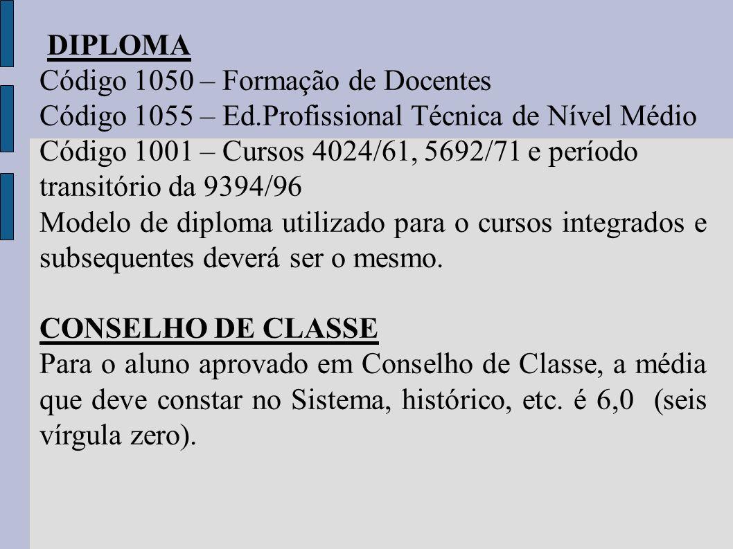 DIPLOMA Código 1050 – Formação de Docentes. Código 1055 – Ed.Profissional Técnica de Nível Médio.
