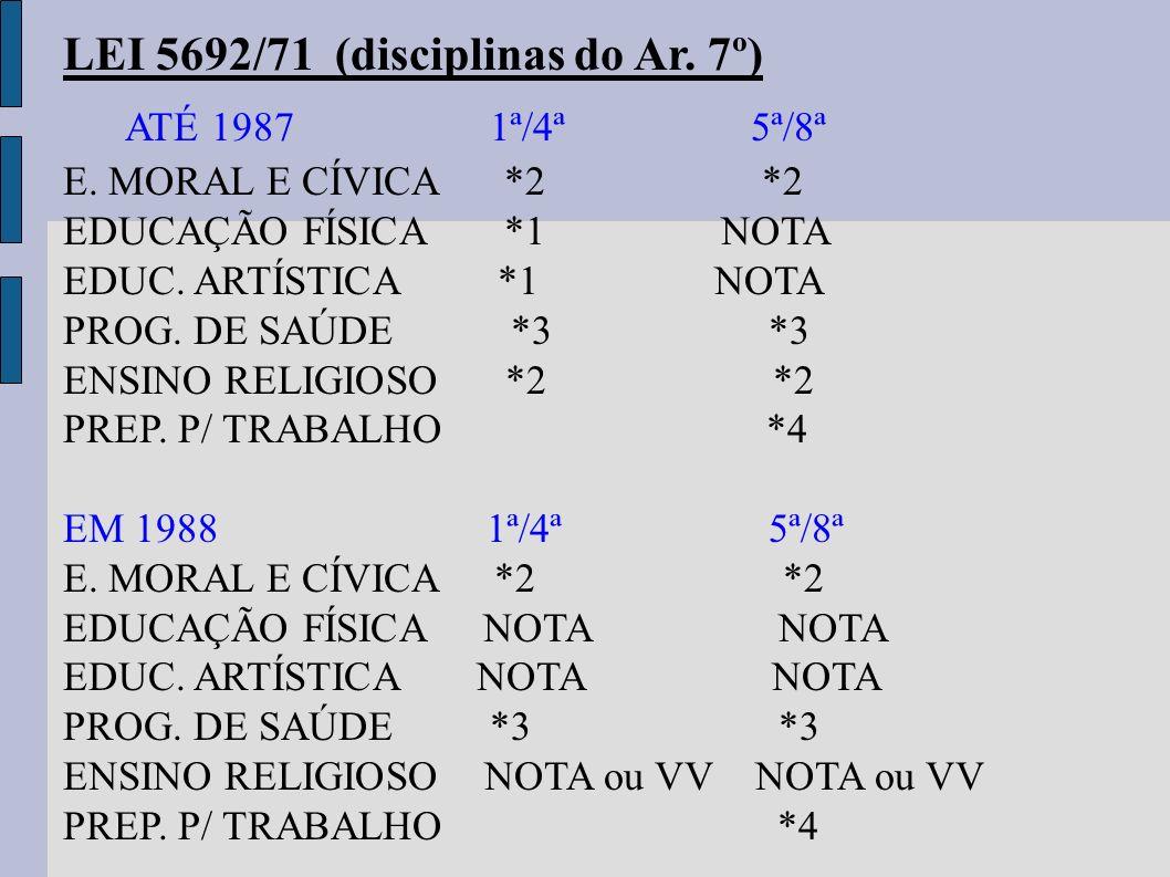 ATÉ 1987 1ª/4ª 5ª/8ª LEI 5692/71 (disciplinas do Ar. 7º)