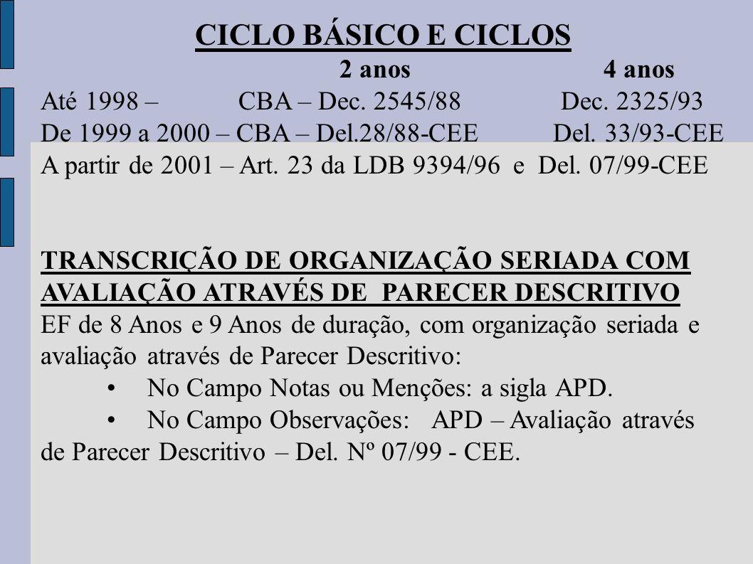CICLO BÁSICO E CICLOS 2 anos 4 anos