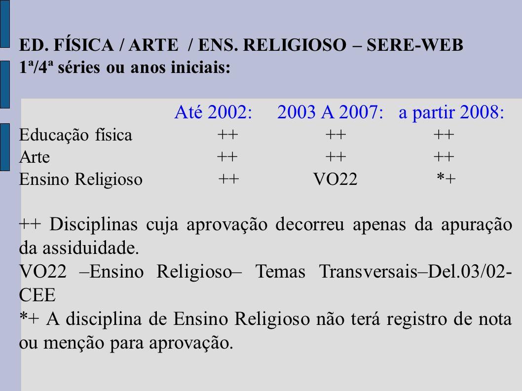 VO22 –Ensino Religioso– Temas Transversais–Del.03/02-CEE