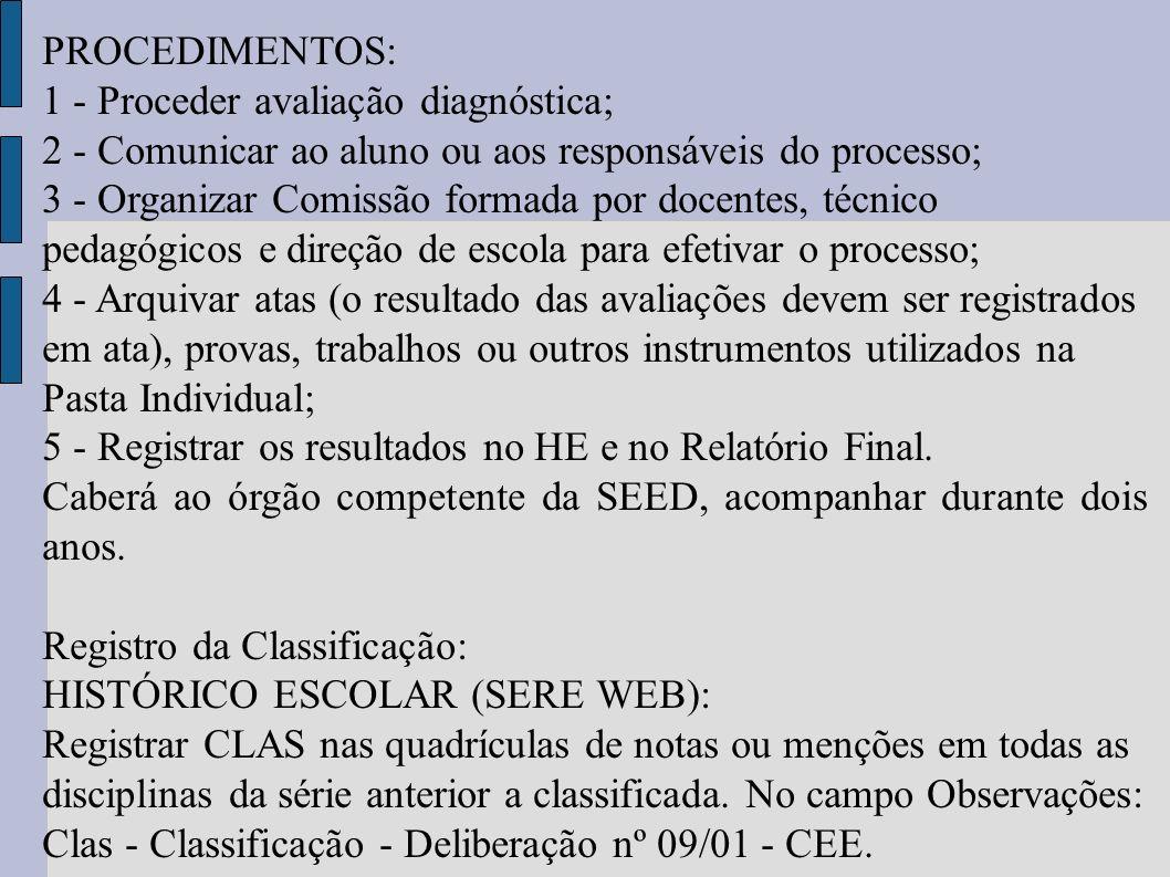 PROCEDIMENTOS: 1 - Proceder avaliação diagnóstica; 2 - Comunicar ao aluno ou aos responsáveis do processo;