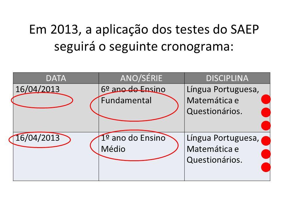 Em 2013, a aplicação dos testes do SAEP seguirá o seguinte cronograma: