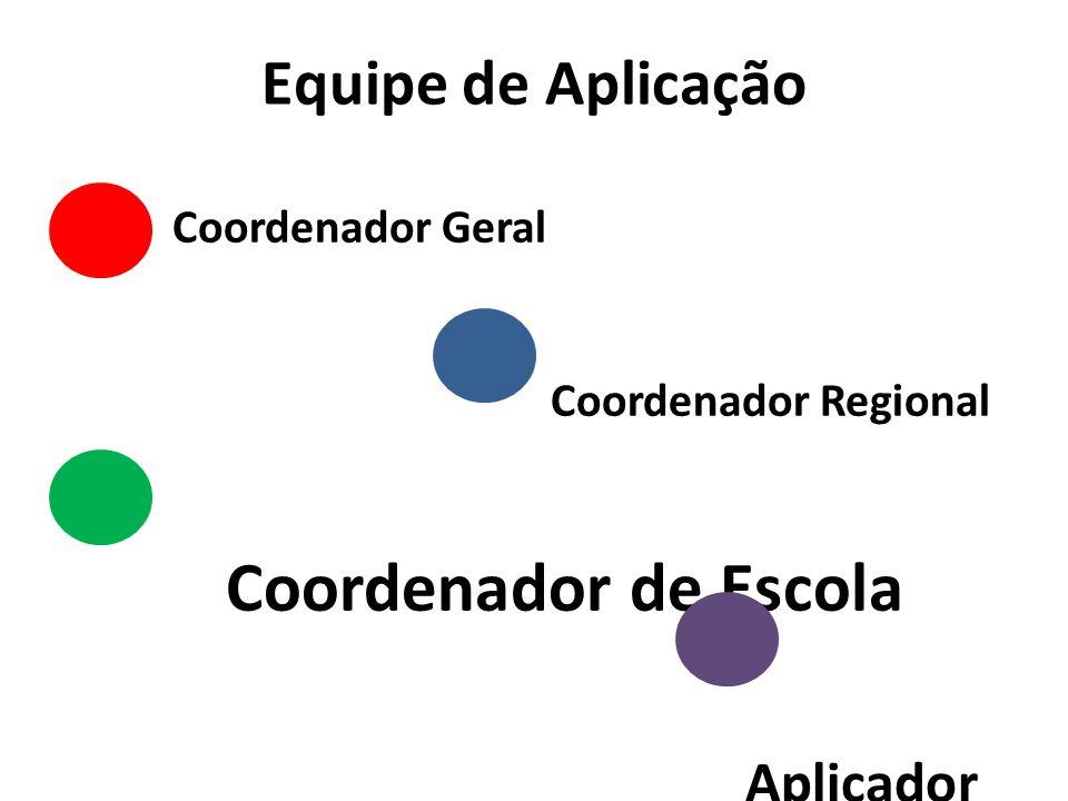 Coordenador de Escola Equipe de Aplicação Aplicador Coordenador Geral