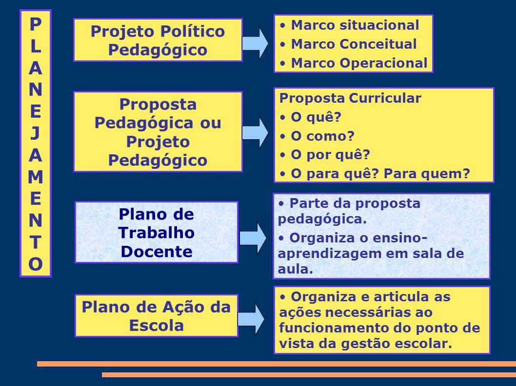 P L A N E J A M E N T O Projeto Político Pedagógico
