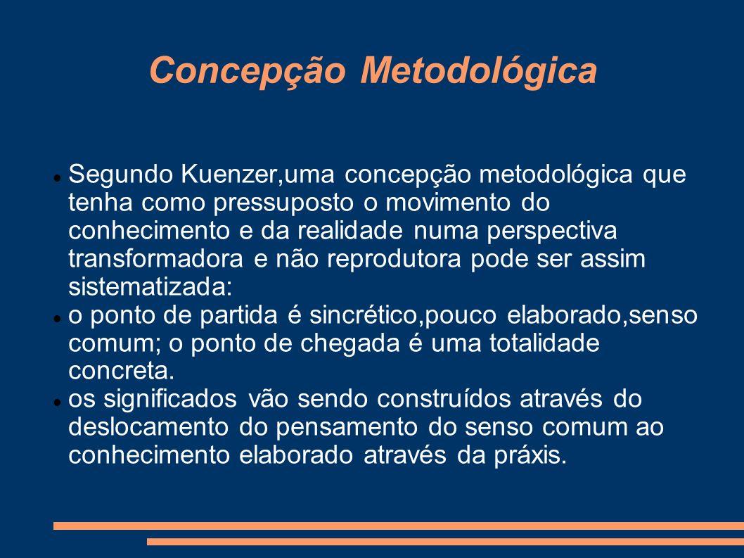 Concepção Metodológica