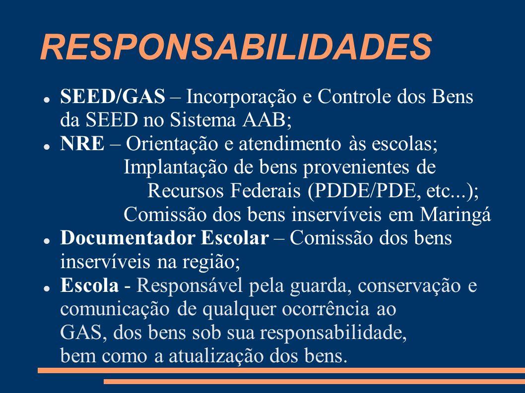 RESPONSABILIDADES SEED/GAS – Incorporação e Controle dos Bens da SEED no Sistema AAB;