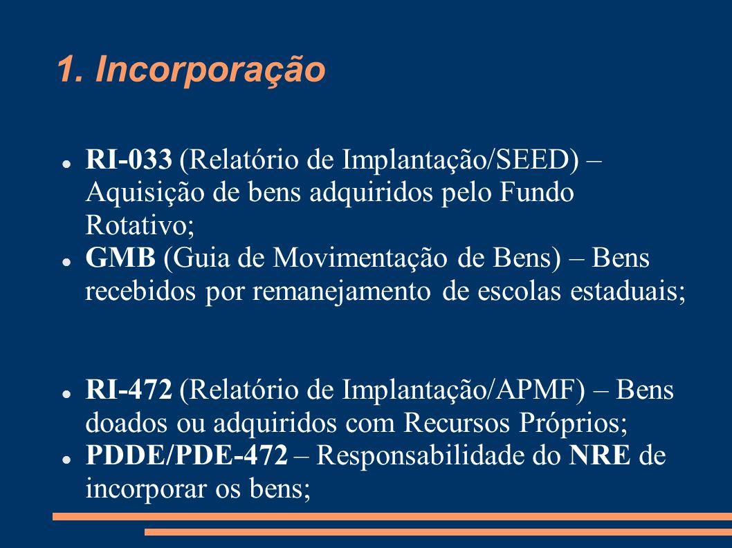 1. Incorporação RI-033 (Relatório de Implantação/SEED) – Aquisição de bens adquiridos pelo Fundo Rotativo;
