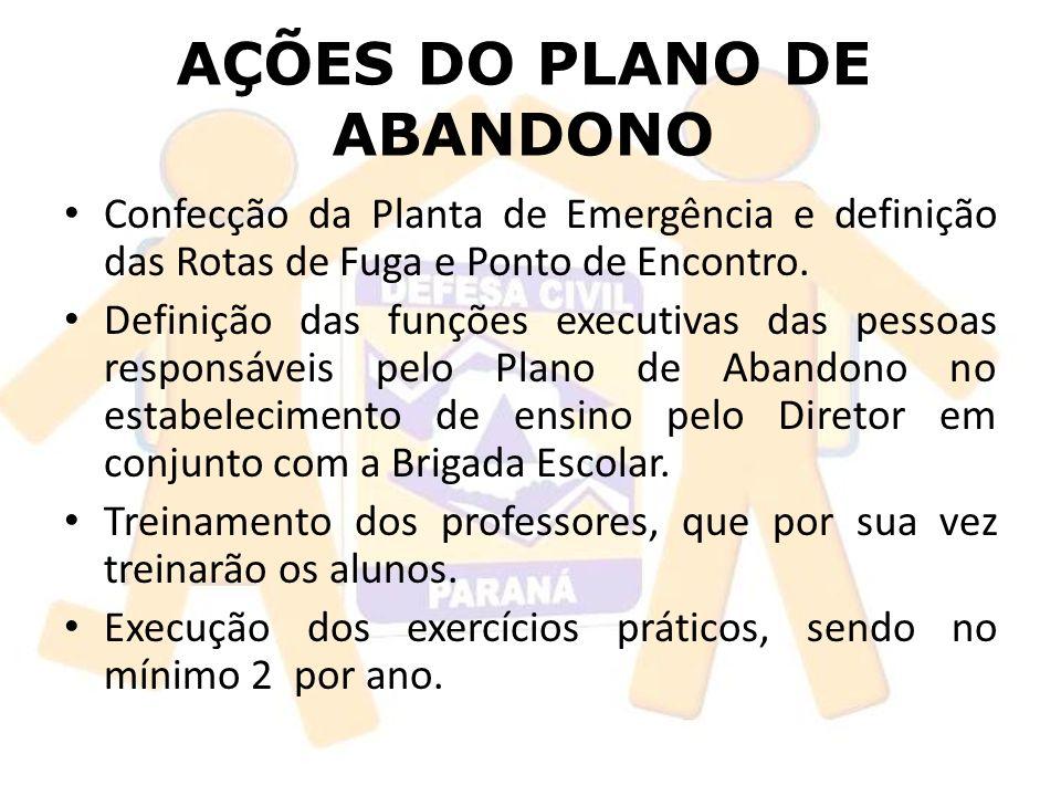 AÇÕES DO PLANO DE ABANDONO