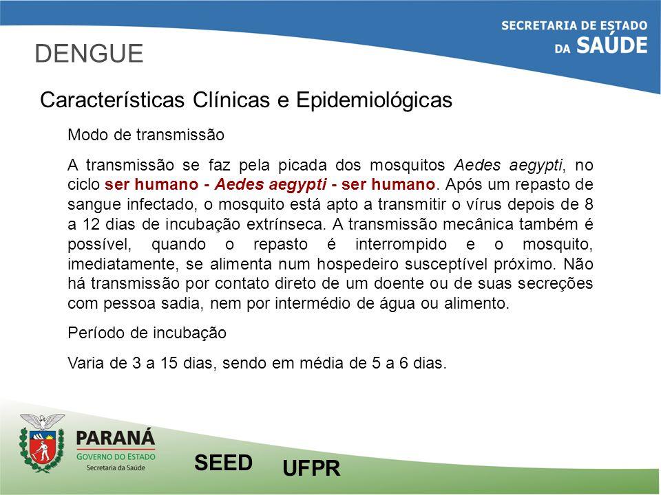DENGUE Características Clínicas e Epidemiológicas SEED UFPR