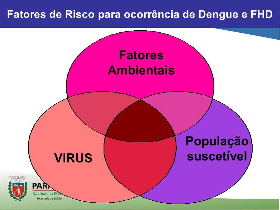 Fatores de Risco para ocorrência de Dengue e FHD