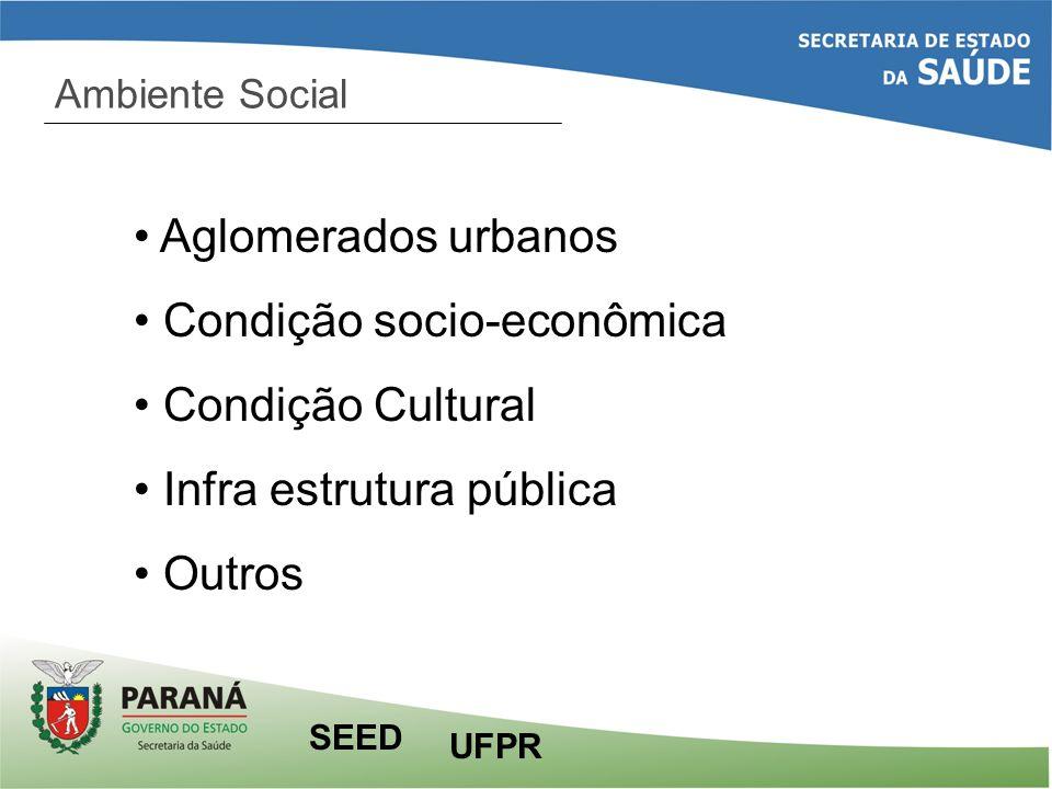 Condição socio-econômica Condição Cultural Infra estrutura pública