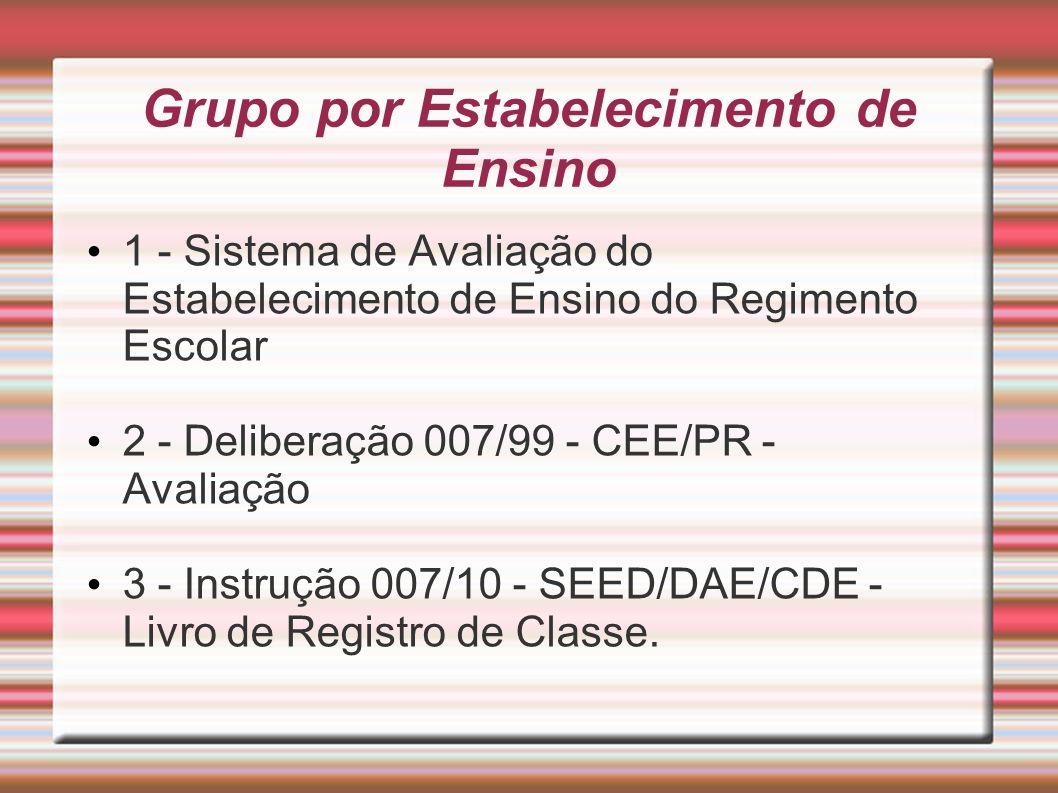 Grupo por Estabelecimento de Ensino