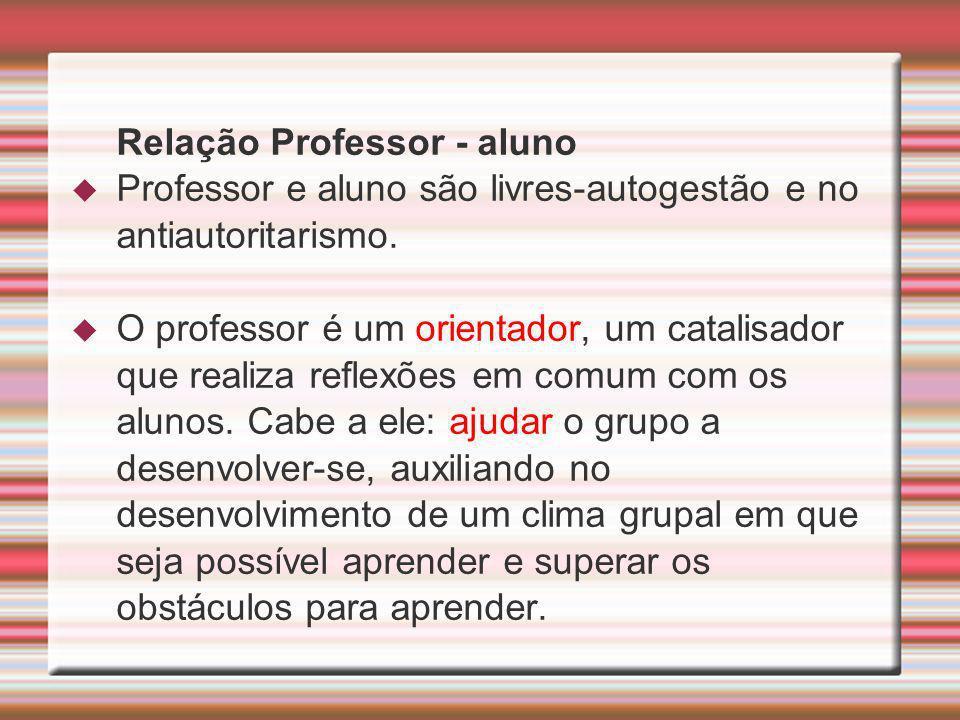 Relação Professor - aluno