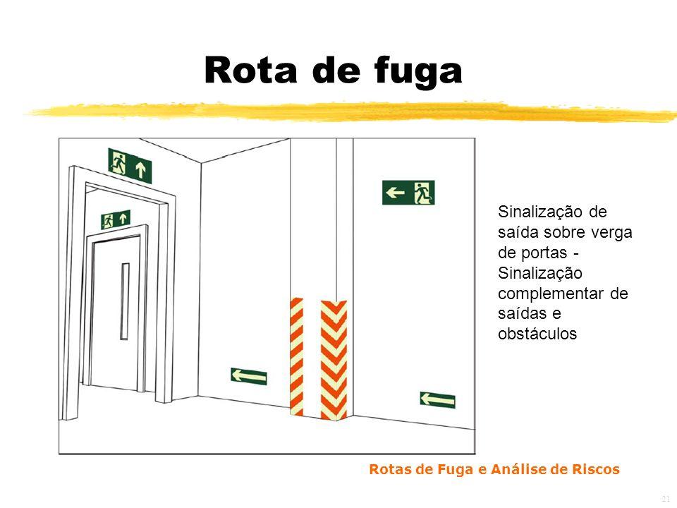 Rota de fuga Sinalização de saída sobre verga de portas - Sinalização complementar de saídas e obstáculos.