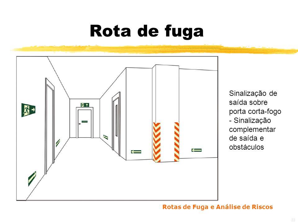 Rota de fuga Sinalização de saída sobre porta corta-fogo - Sinalização complementar de saída e obstáculos.