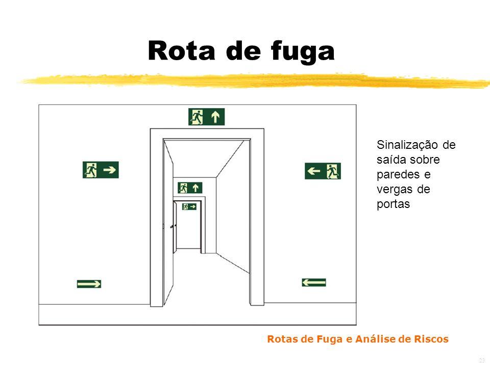 Rota de fuga Sinalização de saída sobre paredes e vergas de portas