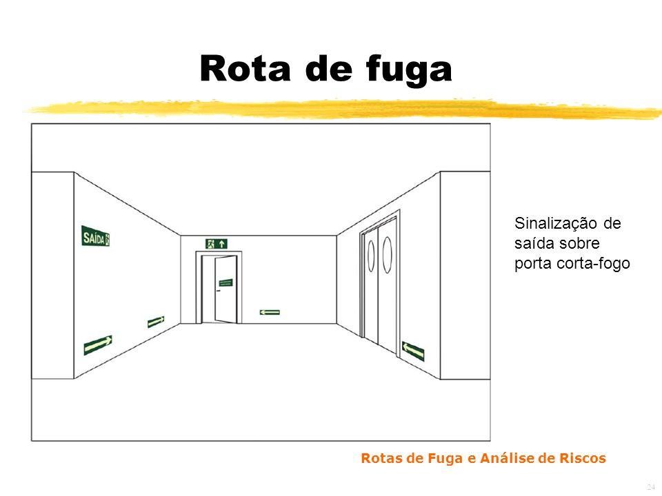 Rota de fuga Sinalização de saída sobre porta corta-fogo