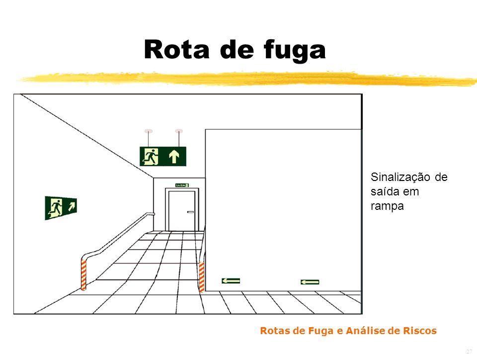 Rota de fuga Sinalização de saída em rampa