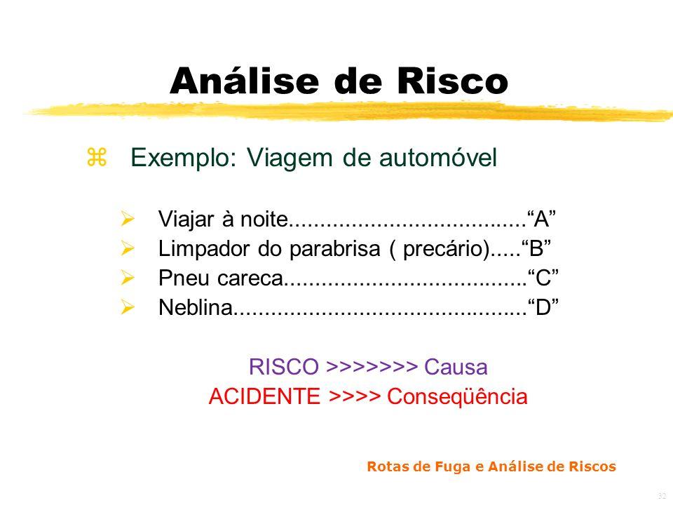 Análise de Risco Exemplo: Viagem de automóvel