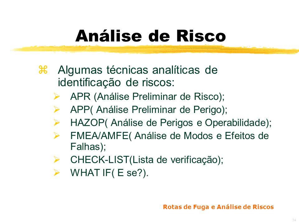 Análise de Risco Algumas técnicas analíticas de identificação de riscos: APR (Análise Preliminar de Risco);