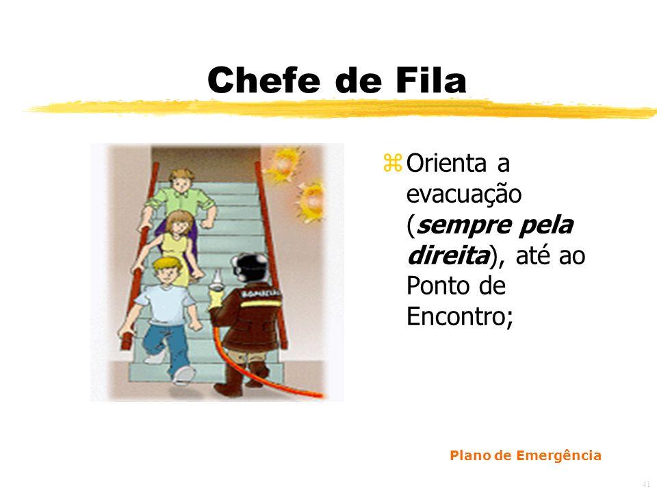 Chefe de Fila Orienta a evacuação (sempre pela direita), até ao Ponto de Encontro; Plano de Emergência.