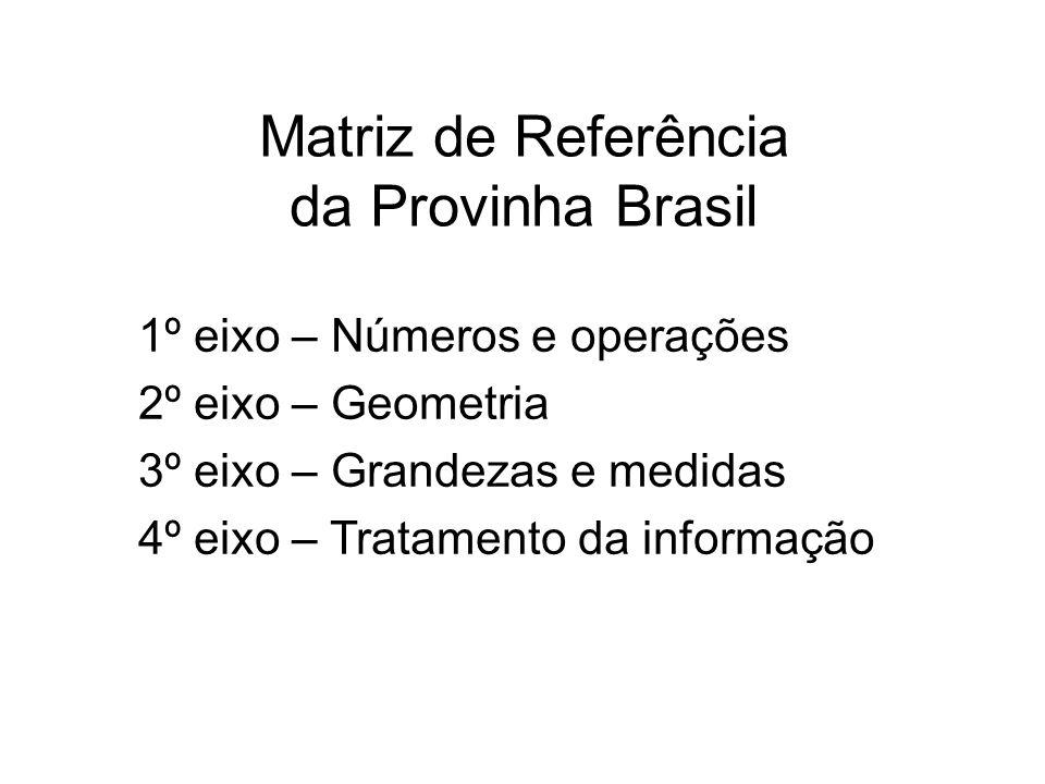 Matriz de Referência da Provinha Brasil