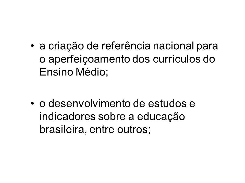 a criação de referência nacional para o aperfeiçoamento dos currículos do Ensino Médio;