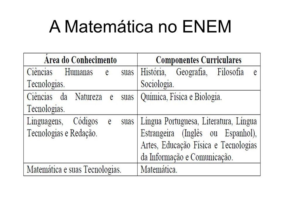 A Matemática no ENEM