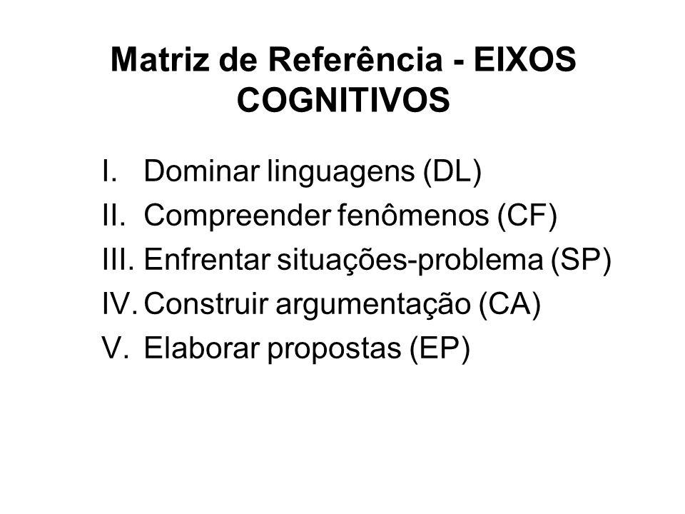 Matriz de Referência - EIXOS COGNITIVOS