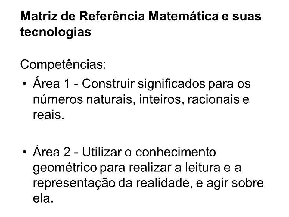 Competências: Matriz de Referência Matemática e suas tecnologias