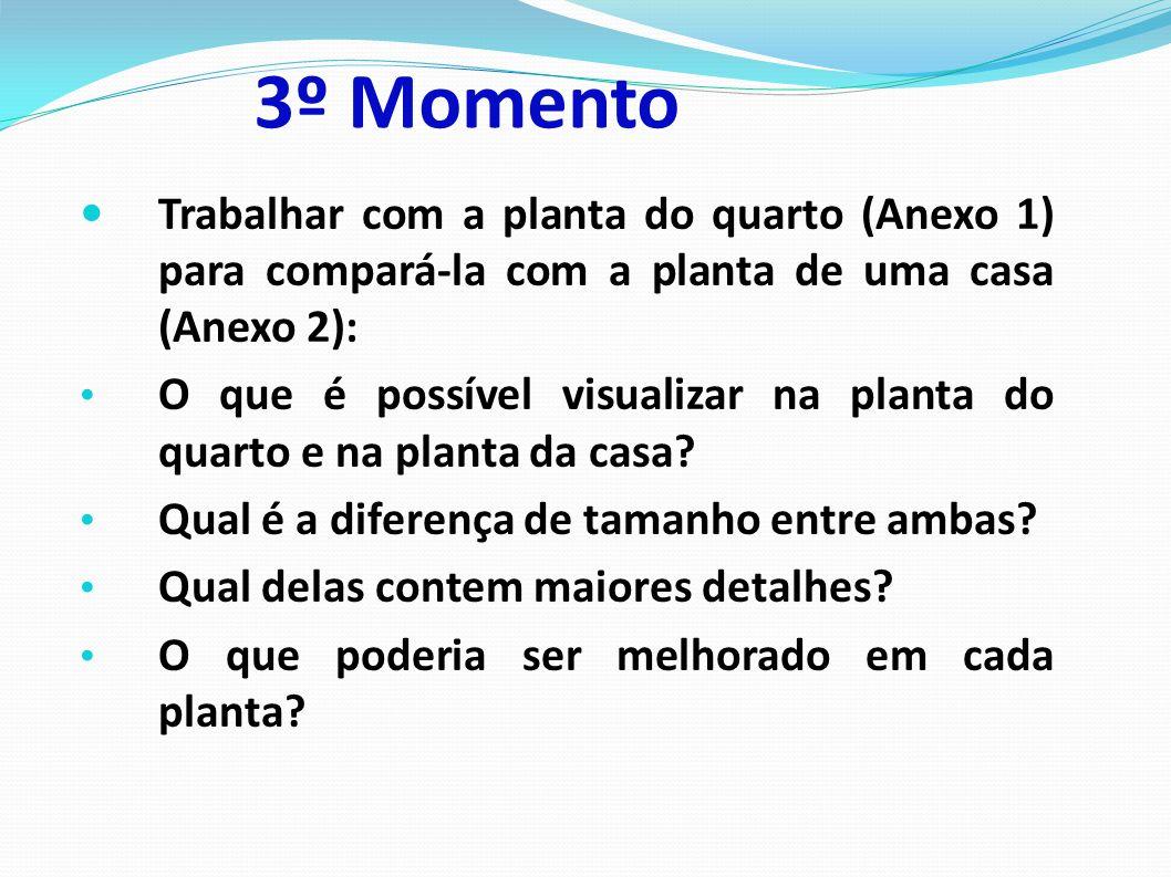3º Momento Trabalhar com a planta do quarto (Anexo 1) para compará-la com a planta de uma casa (Anexo 2):