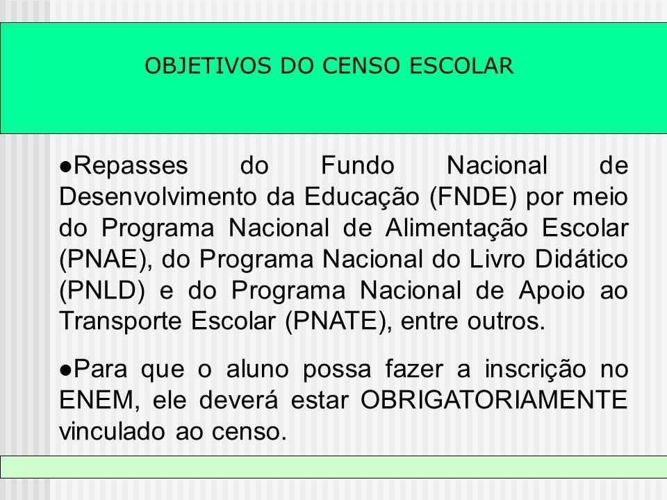 OBJETIVOS DO CENSO ESCOLAR