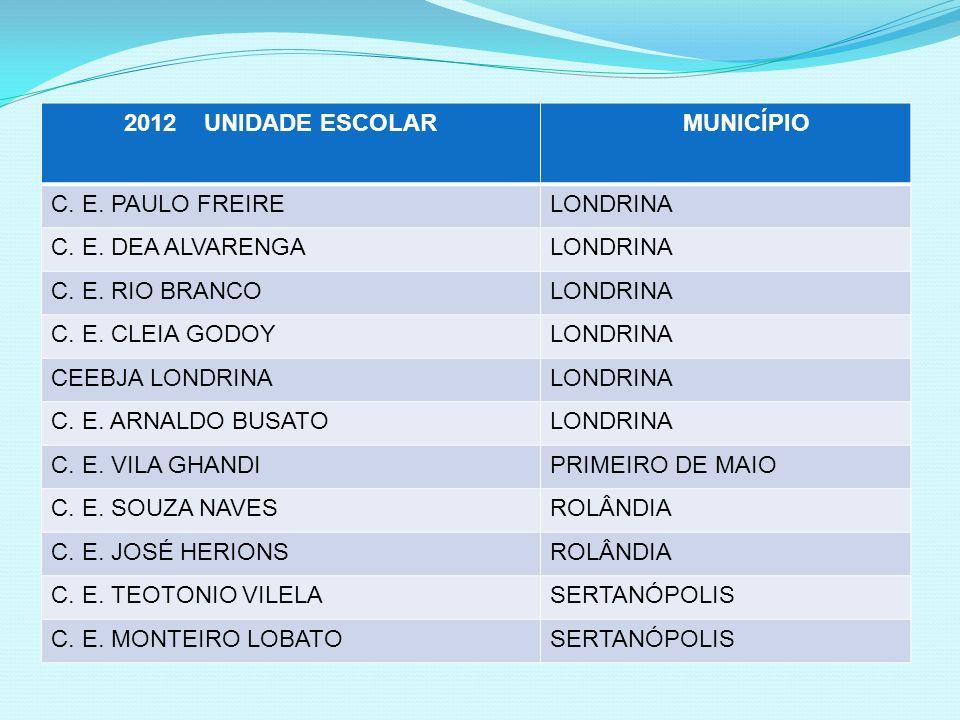 2012 UNIDADE ESCOLAR MUNICÍPIO. C. E. PAULO FREIRE. LONDRINA. C. E. DEA ALVARENGA. C. E. RIO BRANCO.