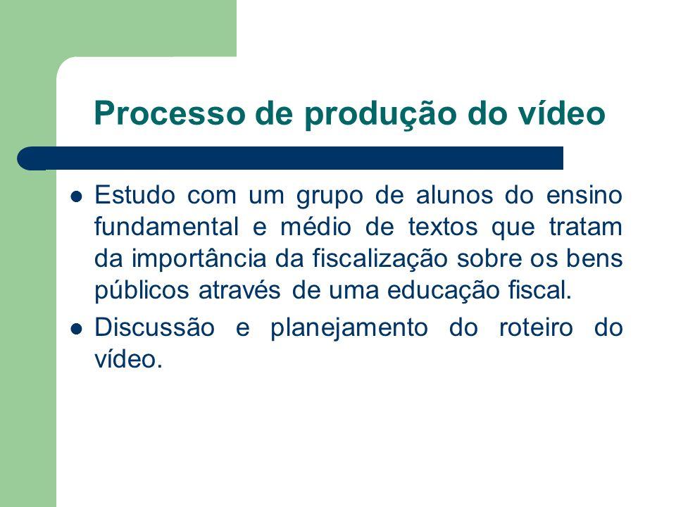 Processo de produção do vídeo