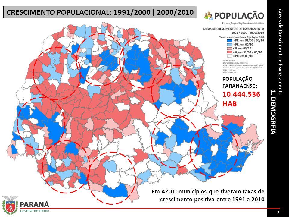 CRESCIMENTO POPULACIONAL: 1991/2000 | 2000/2010